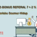Bonus Freebet Tanpa Deposit Agen Sabung Ayam S128